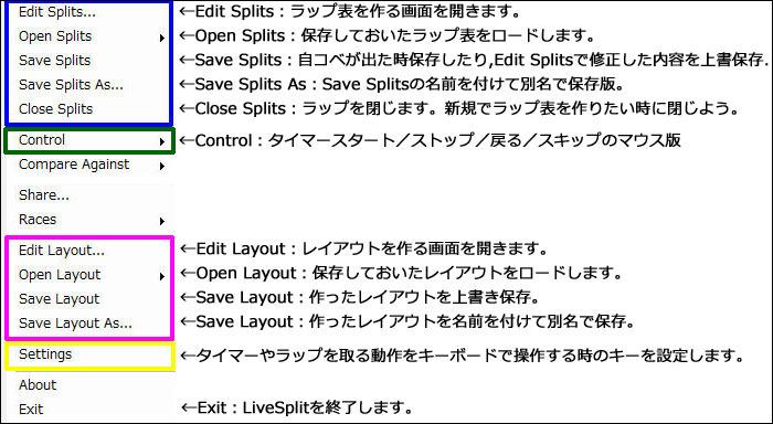 LiveSplitメニュー画面